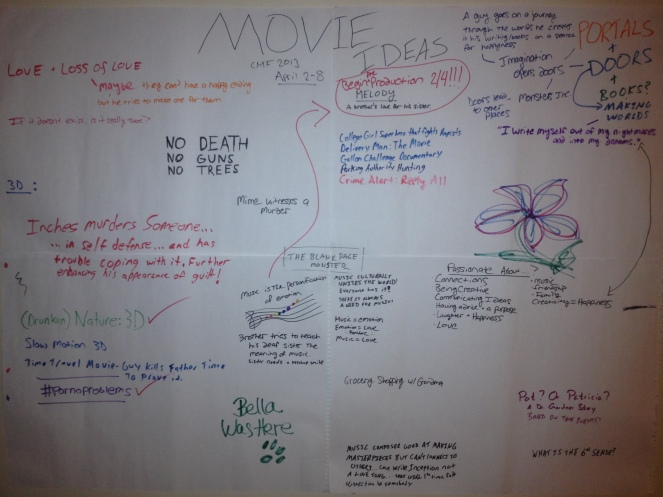 The Idea Board. Eventually, some good things evolved on this.